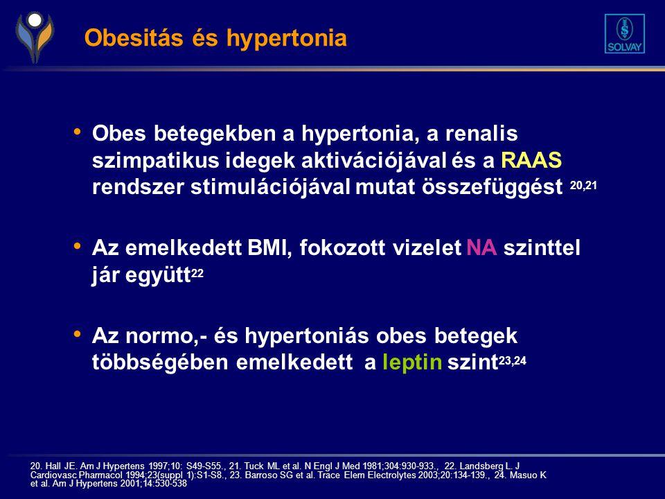 Obesitás és hypertonia