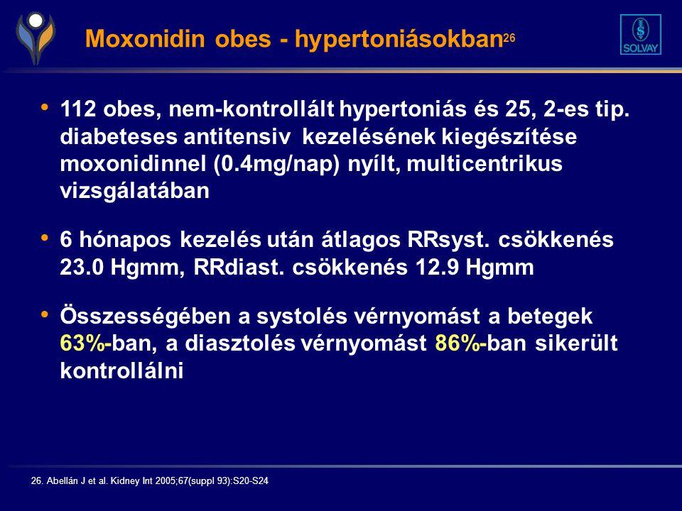 Moxonidin obes - hypertoniásokban26