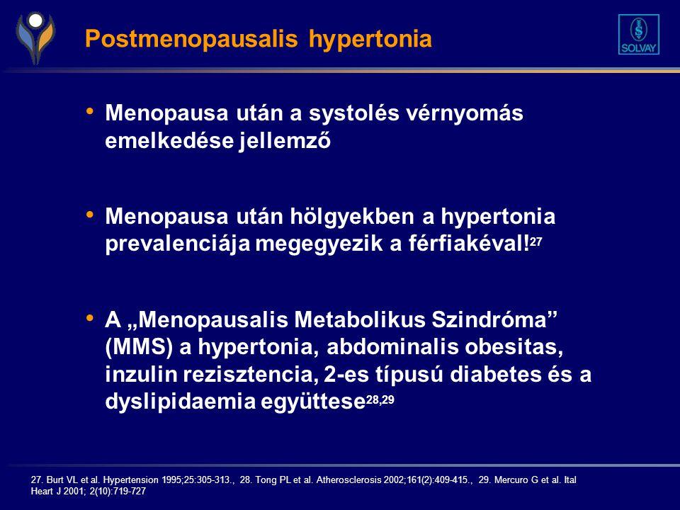 Postmenopausalis hypertonia
