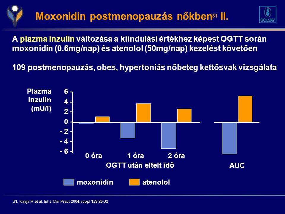 Moxonidin postmenopauzás nőkben31 II.