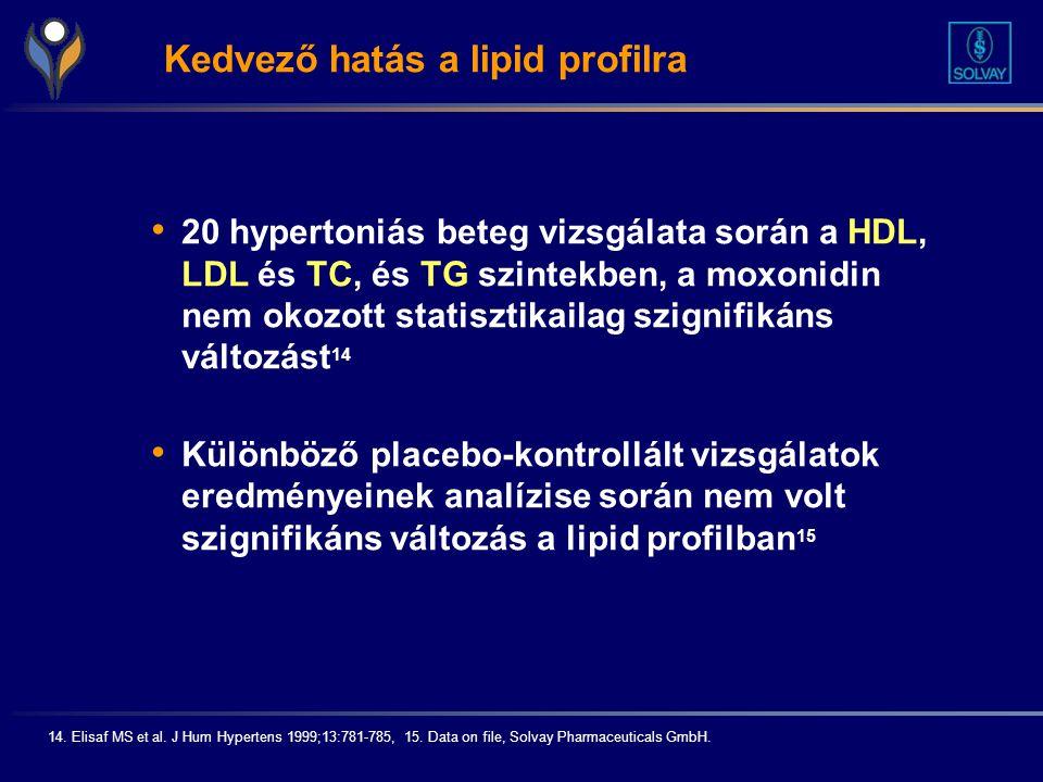 Kedvező hatás a lipid profilra