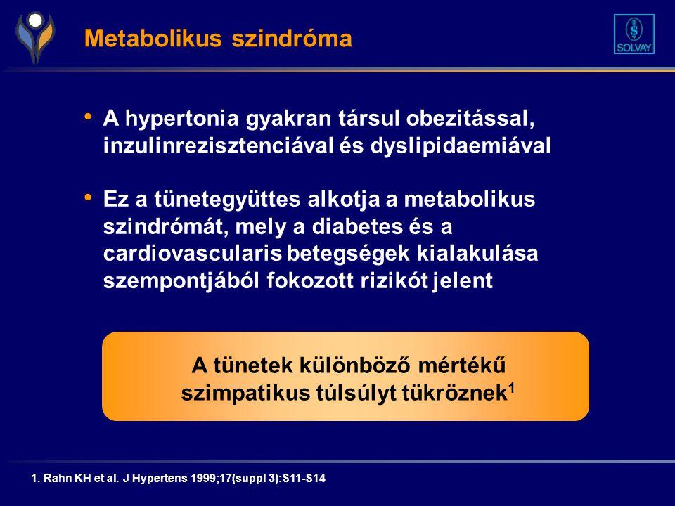 A tünetek különböző mértékű szimpatikus túlsúlyt tükröznek1