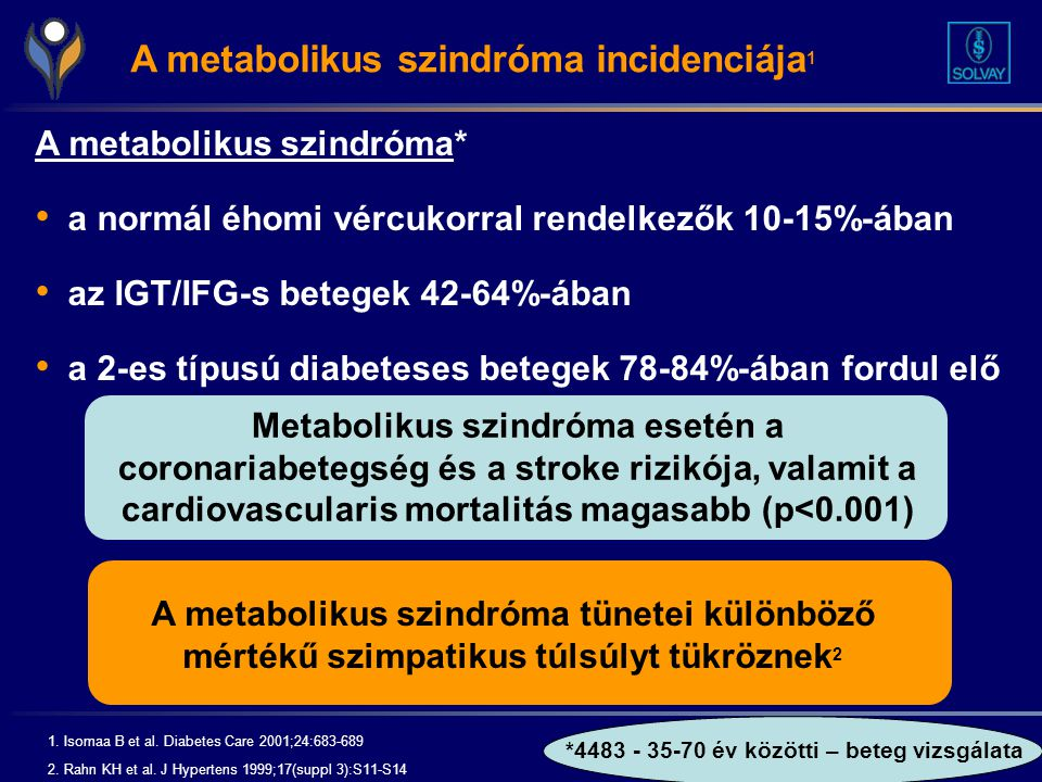 A metabolikus szindróma incidenciája1