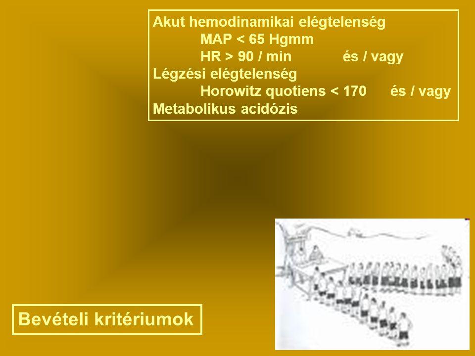 Bevételi kritériumok Akut hemodinamikai elégtelenség MAP < 65 Hgmm