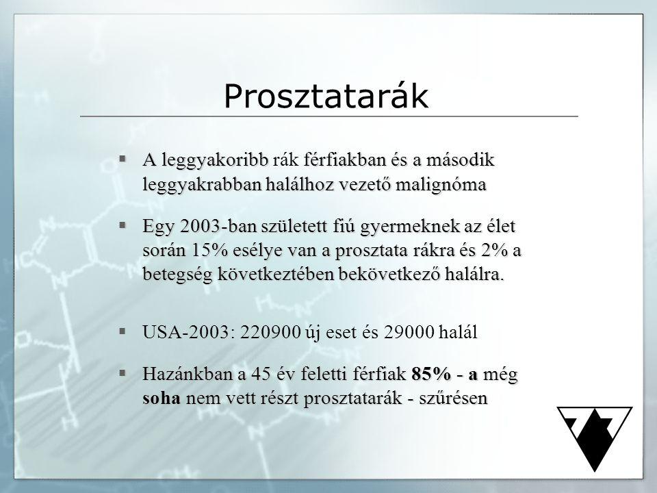 Prosztatarák A leggyakoribb rák férfiakban és a második leggyakrabban halálhoz vezető malignóma.