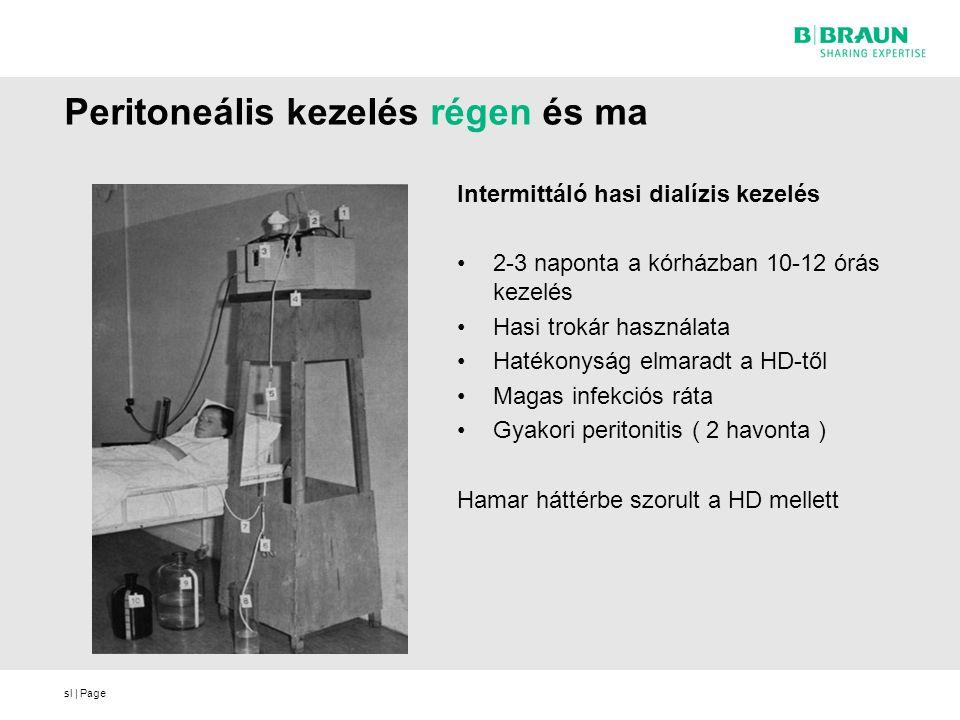 Peritoneális kezelés régen és ma