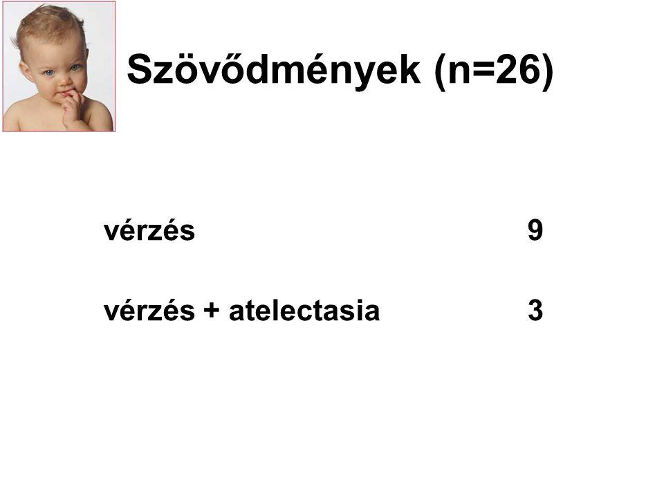 Szövődmények (n=26) vérzés 9 vérzés + atelectasia 3