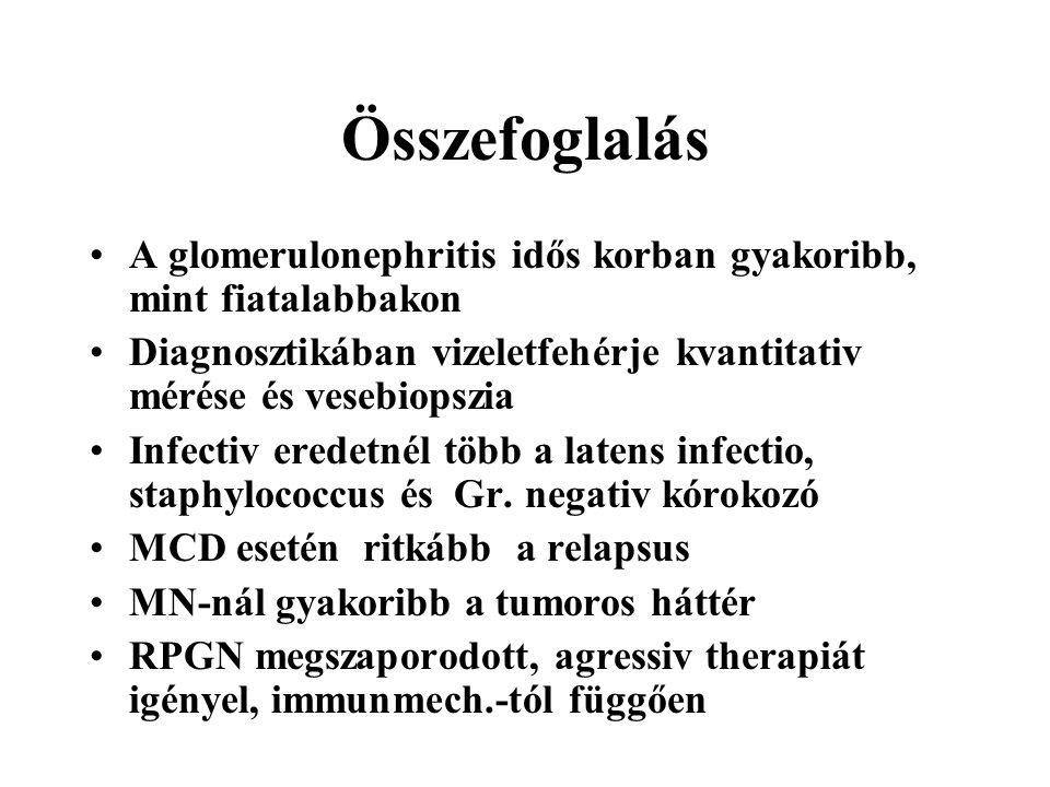 Összefoglalás A glomerulonephritis idős korban gyakoribb, mint fiatalabbakon. Diagnosztikában vizeletfehérje kvantitativ mérése és vesebiopszia.