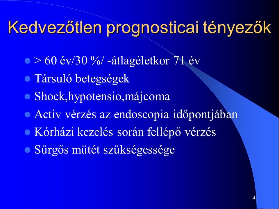 Kedvezőtlen prognosticai tényezők