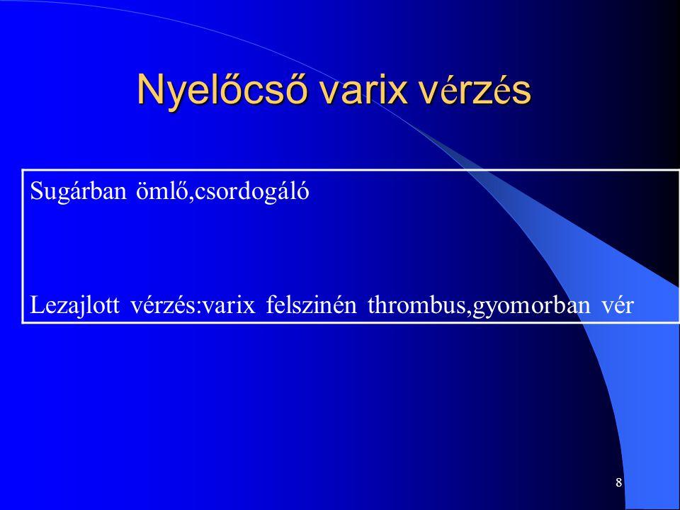 Nyelőcső varix vérzés Sugárban ömlő,csordogáló