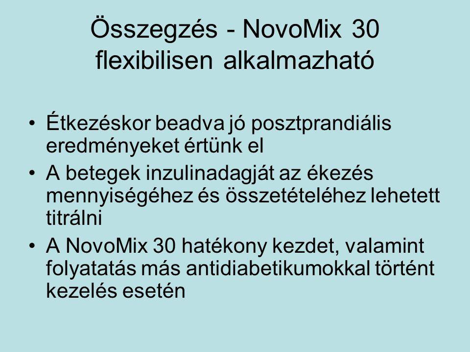 Összegzés - NovoMix 30 flexibilisen alkalmazható