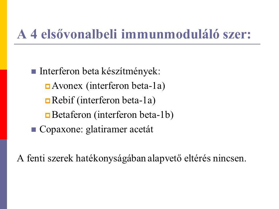 A 4 elsővonalbeli immunmoduláló szer: