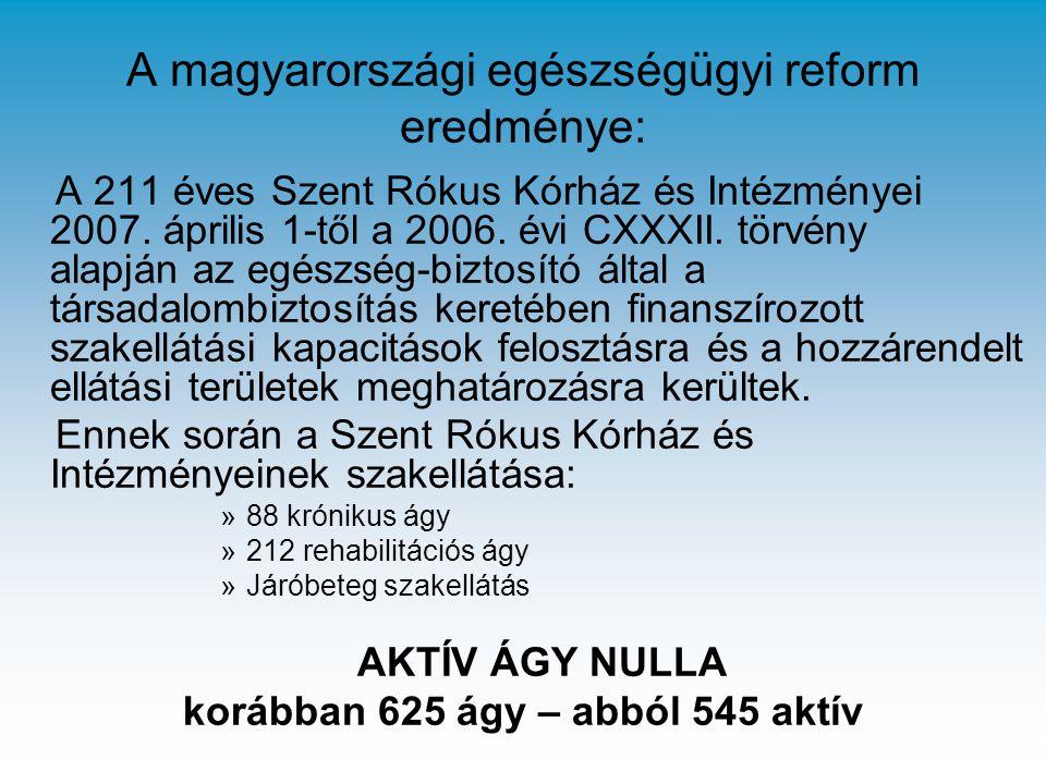 A magyarországi egészségügyi reform eredménye: