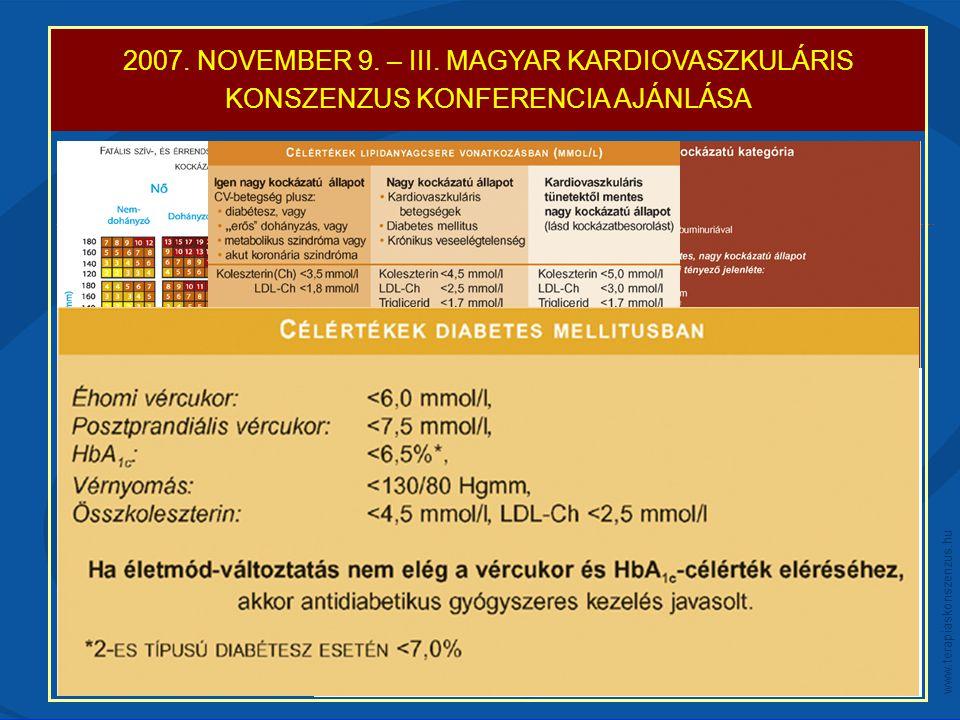 2007. NOVEMBER 9. – III. MAGYAR KARDIOVASZKULÁRIS