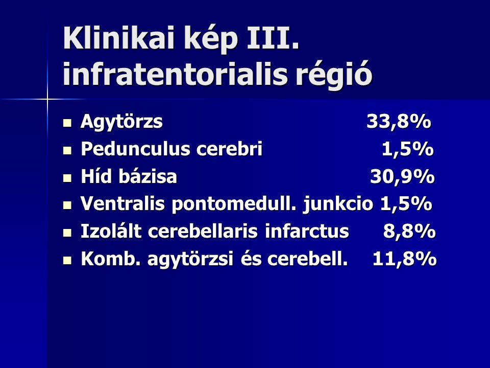 Klinikai kép III. infratentorialis régió