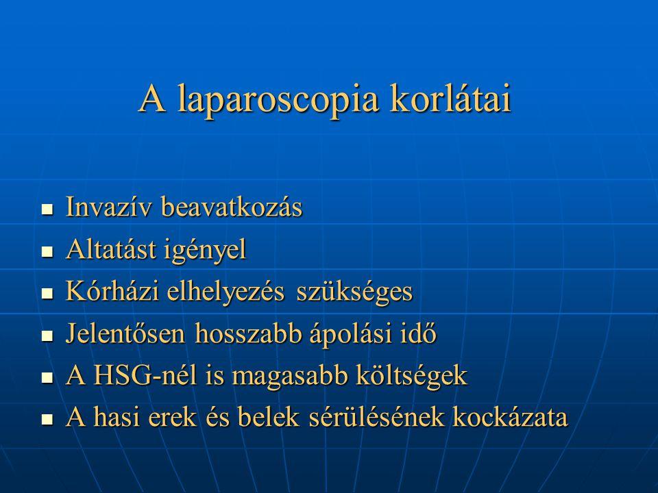 A laparoscopia korlátai