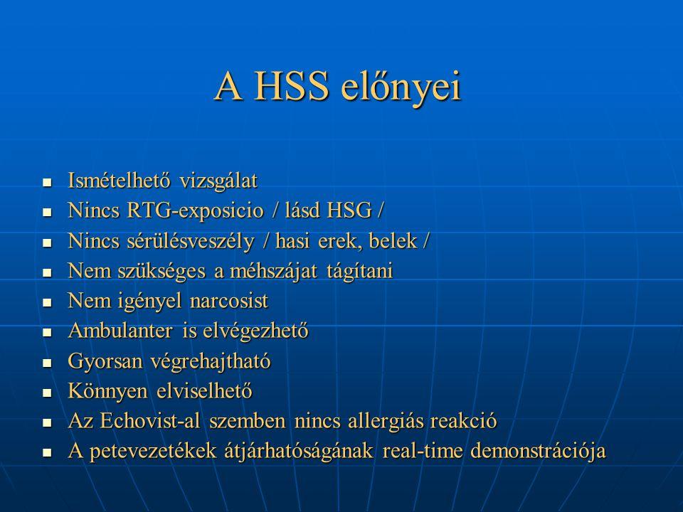 A HSS előnyei Ismételhető vizsgálat Nincs RTG-exposicio / lásd HSG /