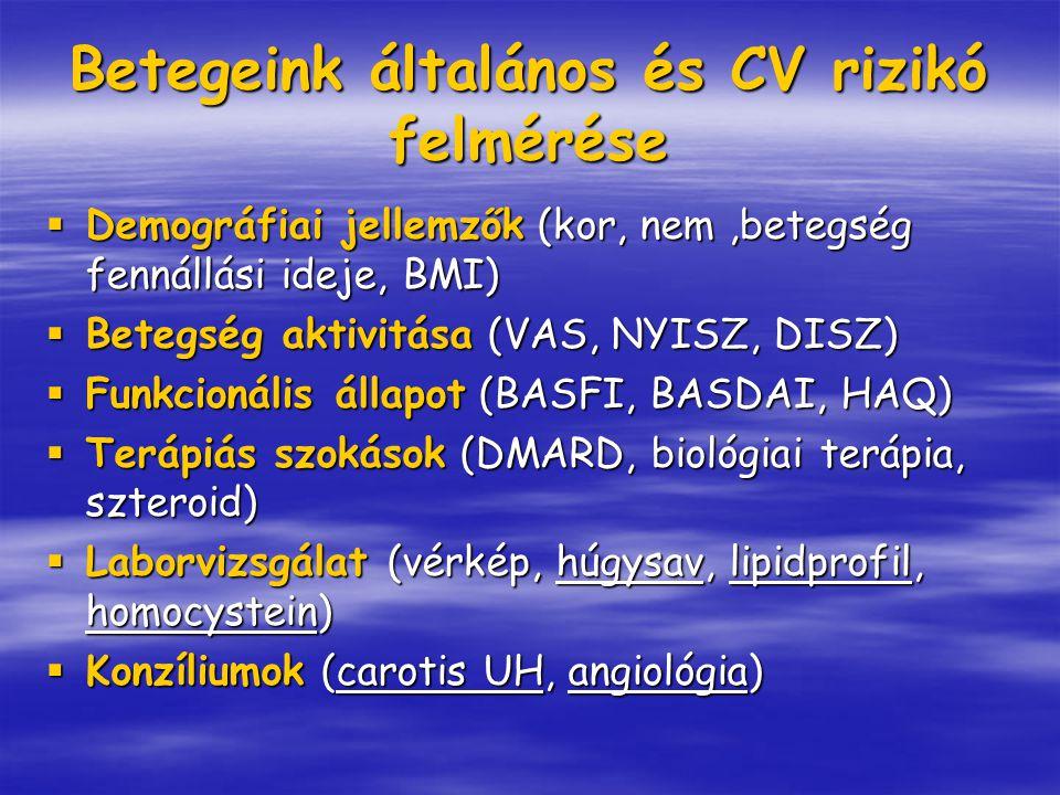 Betegeink általános és CV rizikó felmérése