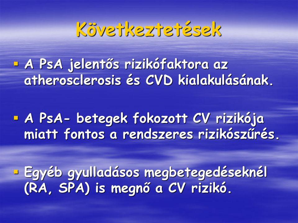 Következtetések A PsA jelentős rizikófaktora az atherosclerosis és CVD kialakulásának.