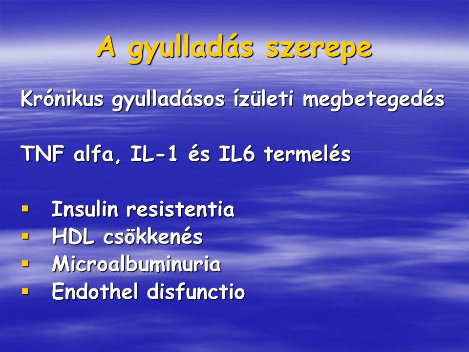 A gyulladás szerepe Krónikus gyulladásos ízületi megbetegedés