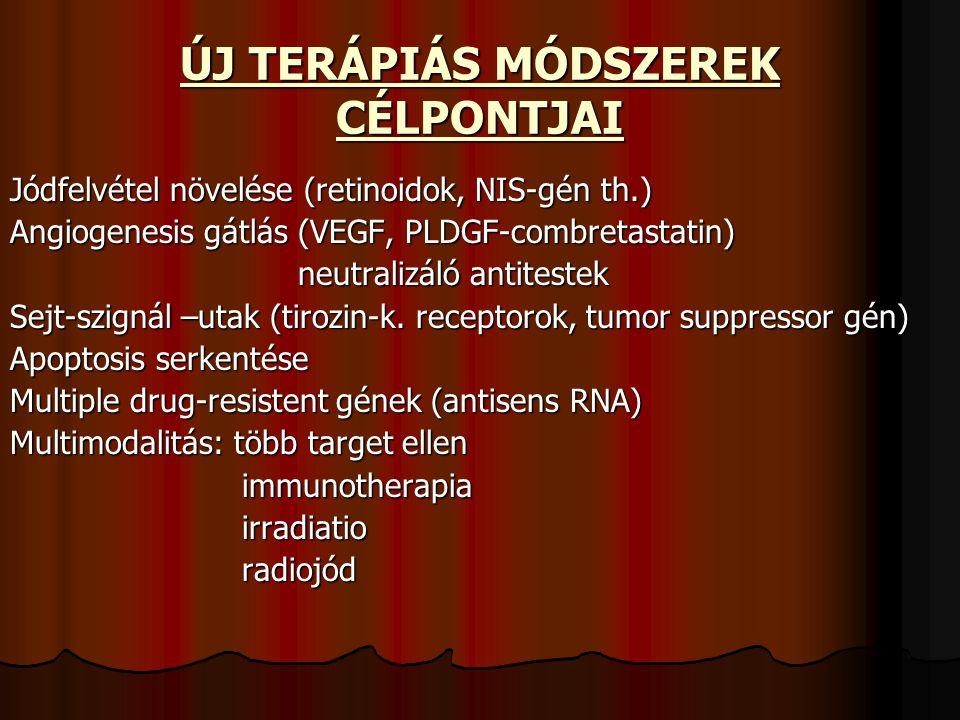 ÚJ TERÁPIÁS MÓDSZEREK CÉLPONTJAI
