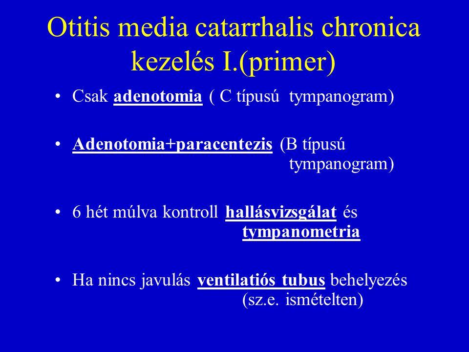 Otitis media catarrhalis chronica kezelés I.(primer)