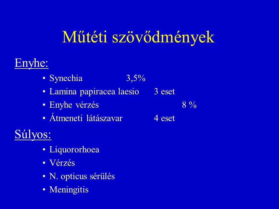Műtéti szövődmények Enyhe: Súlyos: Synechia 3,5%