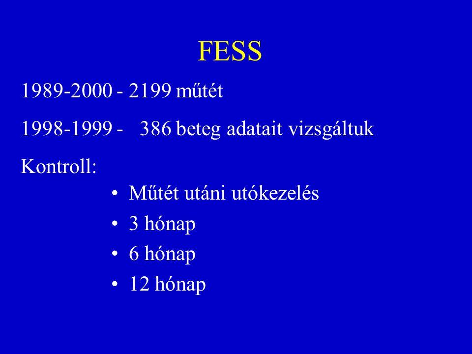 FESS 1989-2000 - 2199 műtét 1998-1999 - 386 beteg adatait vizsgáltuk