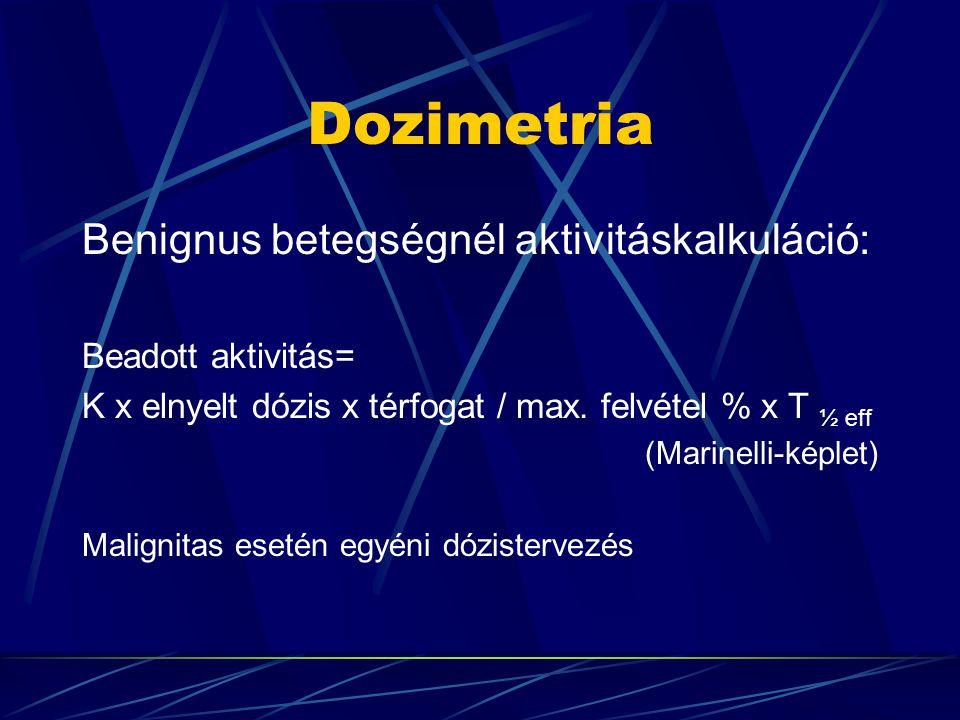 Dozimetria Benignus betegségnél aktivitáskalkuláció: