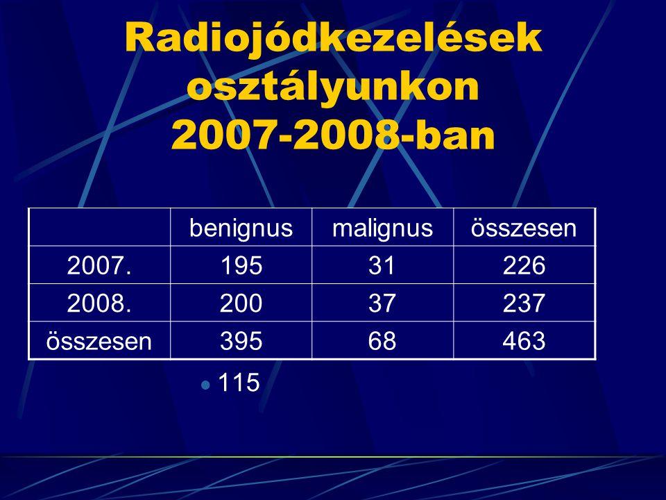 Radiojódkezelések osztályunkon 2007-2008-ban