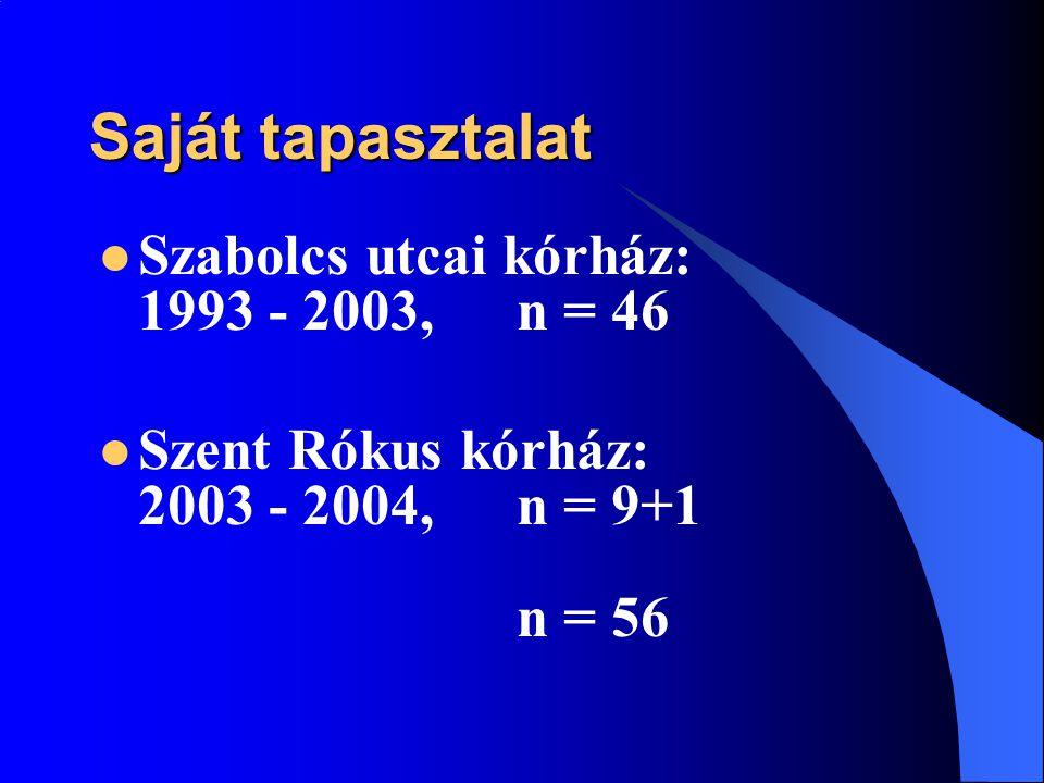 Saját tapasztalat Szabolcs utcai kórház: 1993 - 2003, n = 46