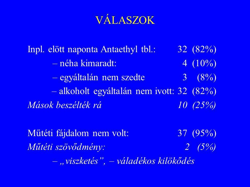 VÁLASZOK Inpl. elött naponta Antaethyl tbl.: 32 (82%)