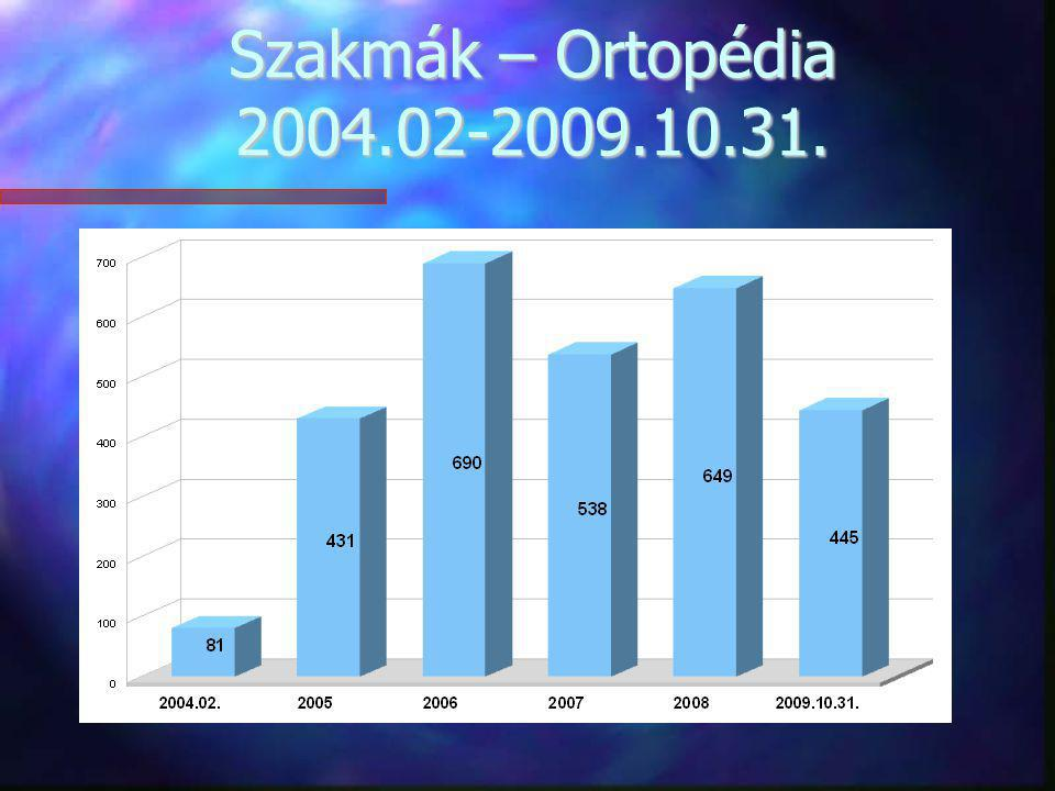 Szakmák – Ortopédia 2004.02-2009.10.31.