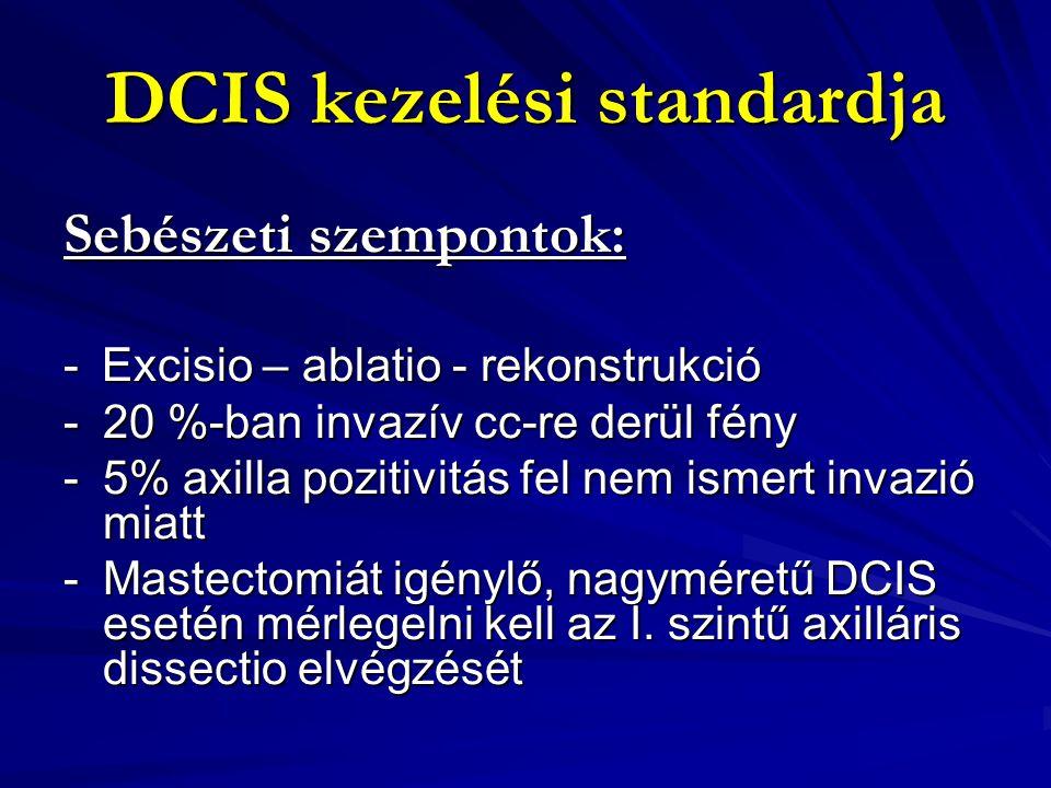 DCIS kezelési standardja