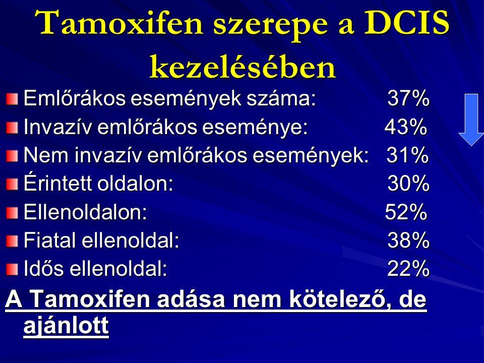 Tamoxifen szerepe a DCIS kezelésében