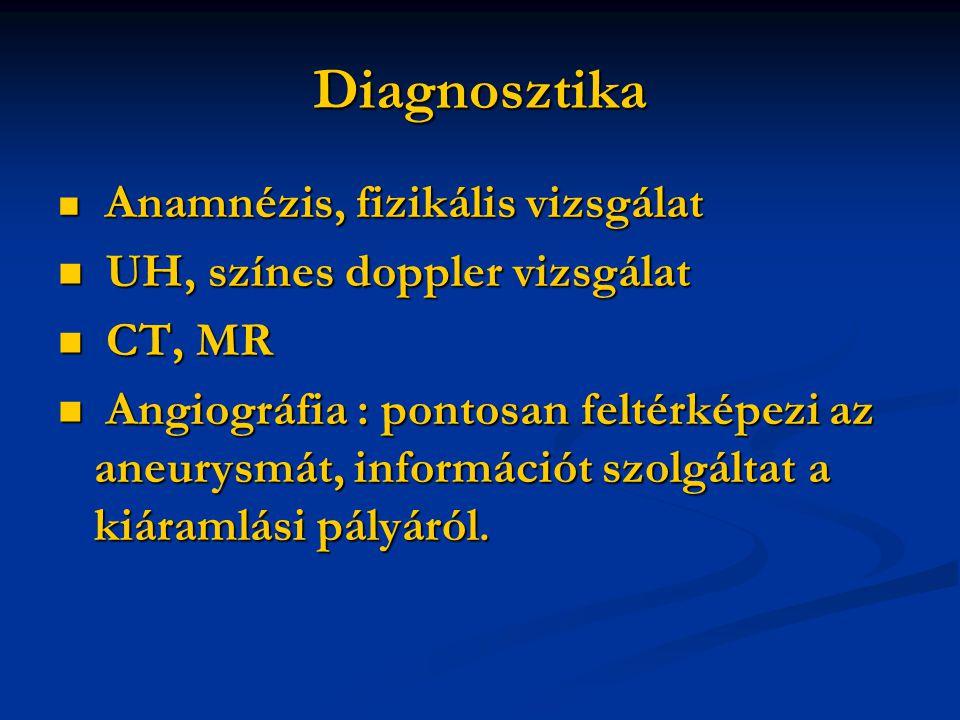Diagnosztika UH, színes doppler vizsgálat CT, MR
