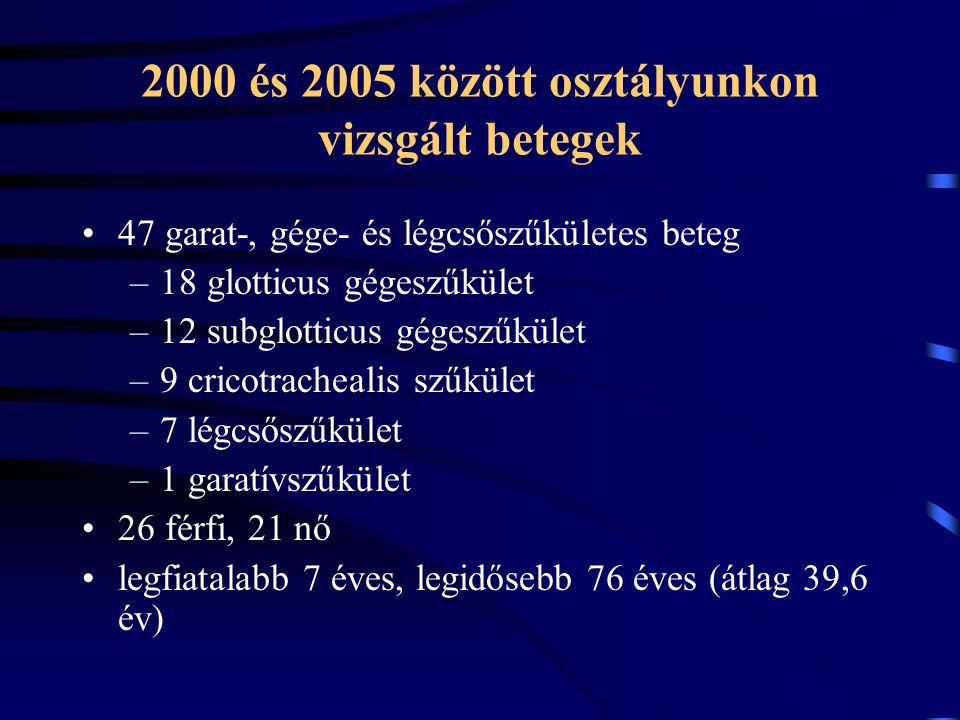 2000 és 2005 között osztályunkon vizsgált betegek