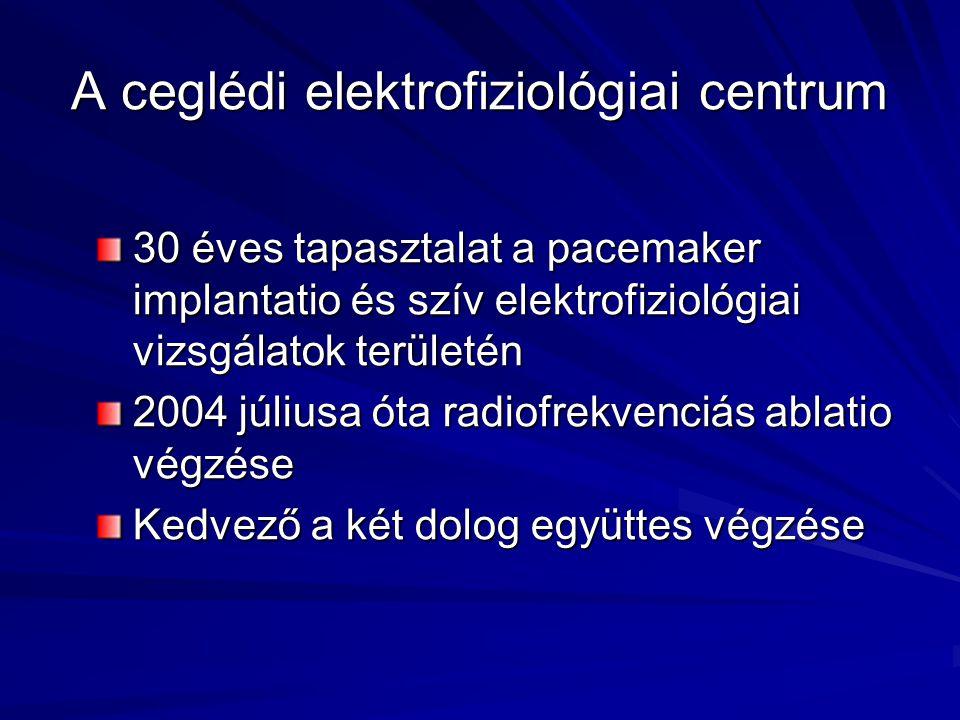 A ceglédi elektrofiziológiai centrum