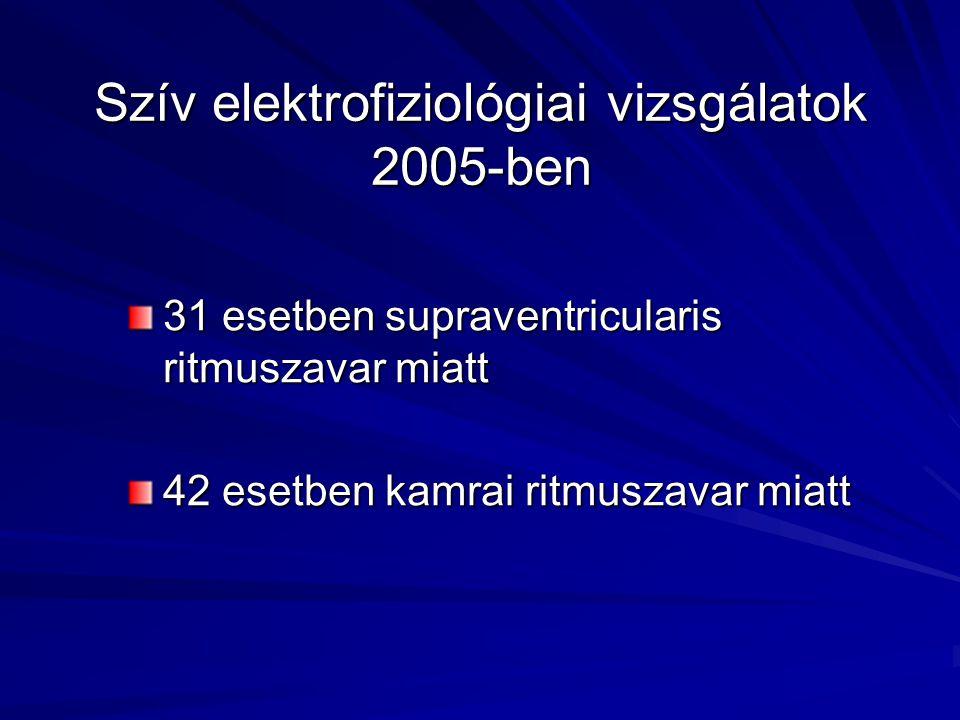 Szív elektrofiziológiai vizsgálatok 2005-ben