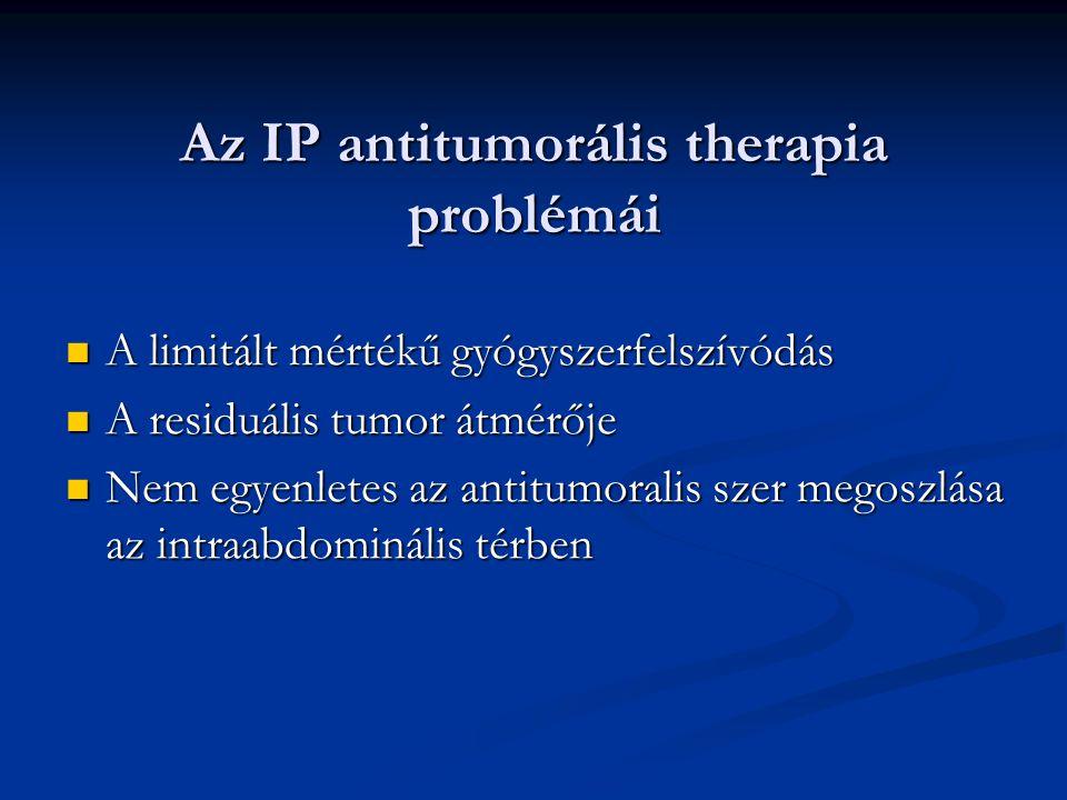 Az IP antitumorális therapia problémái