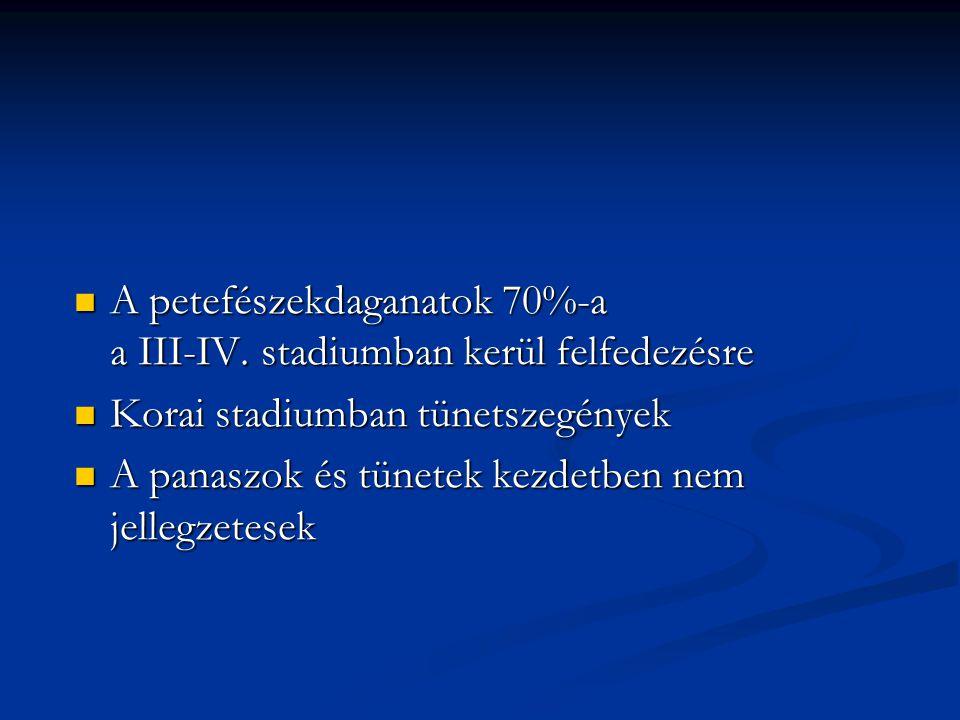 A petefészekdaganatok 70%-a a III-IV. stadiumban kerül felfedezésre