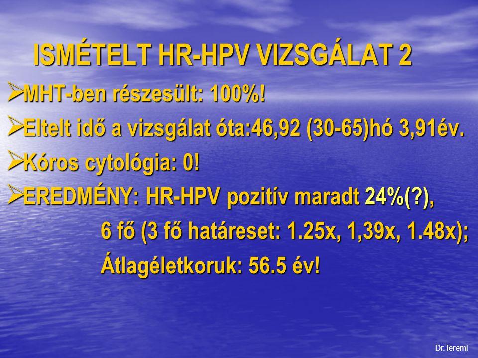 ISMÉTELT HR-HPV VIZSGÁLAT 2