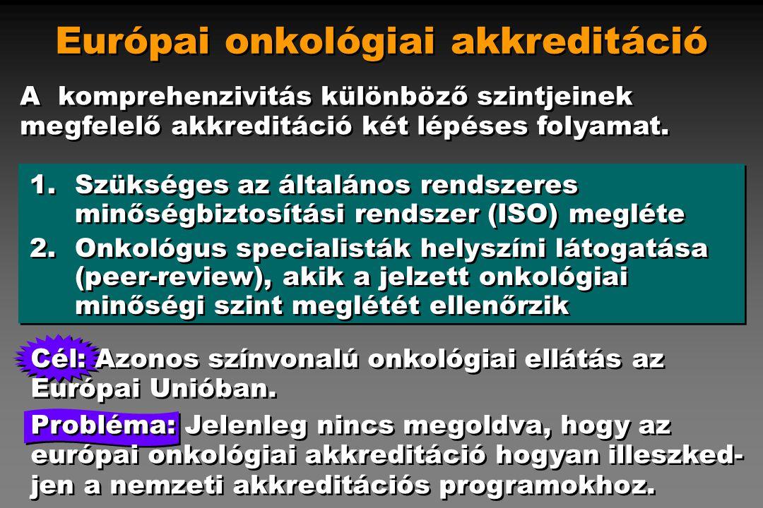 Európai onkológiai akkreditáció