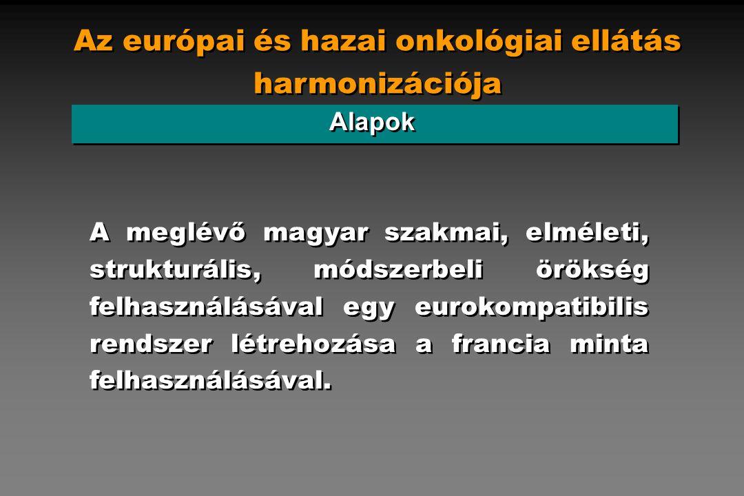 Az európai és hazai onkológiai ellátás harmonizációja