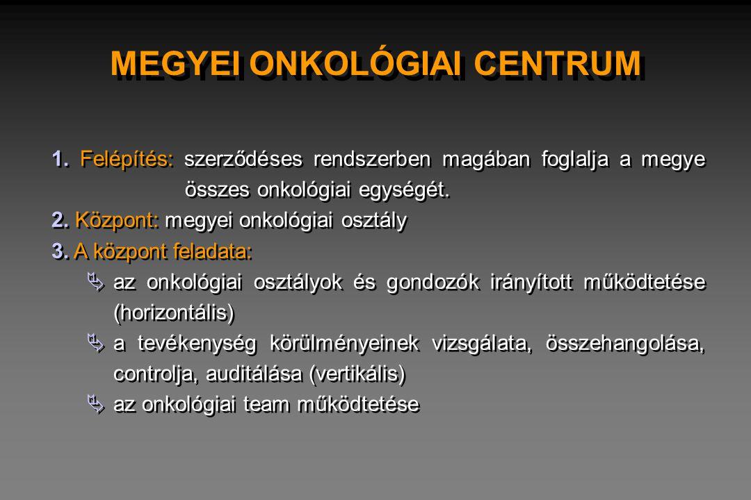 MEGYEI ONKOLÓGIAI CENTRUM