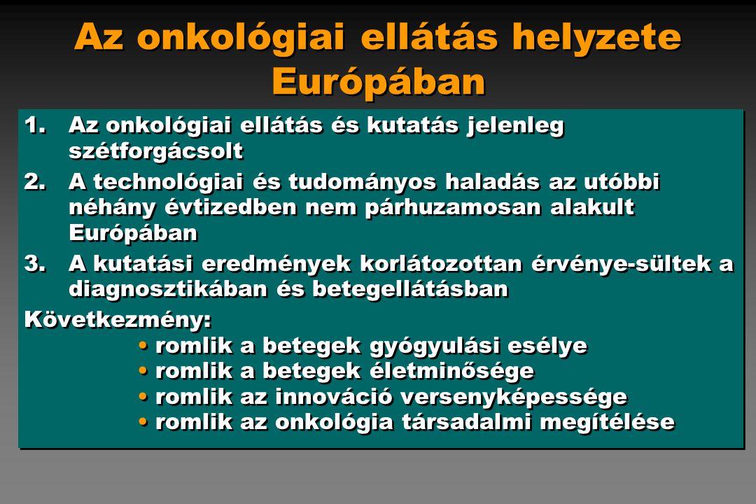 Az onkológiai ellátás helyzete Európában