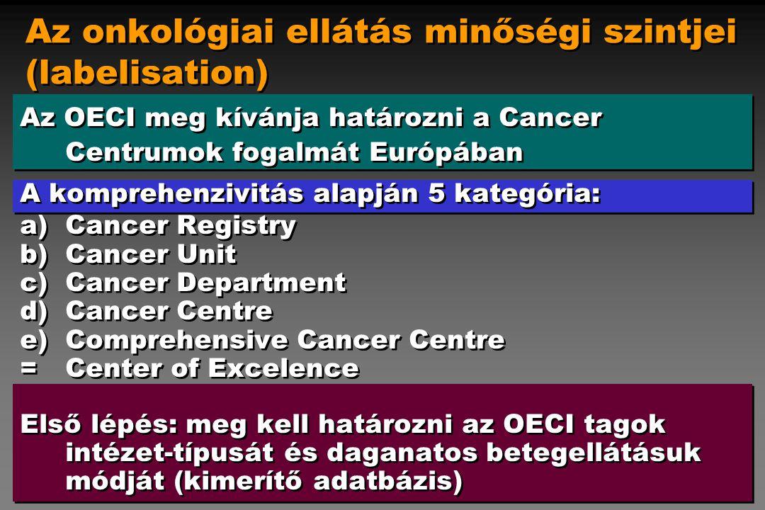 Az onkológiai ellátás minőségi szintjei (labelisation)