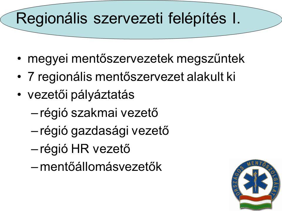 Regionális szervezeti felépítés I.