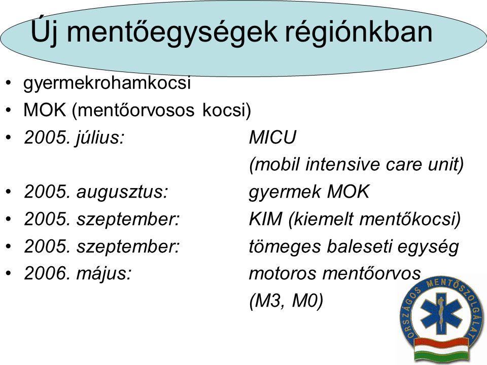 Új mentőegységek régiónkban