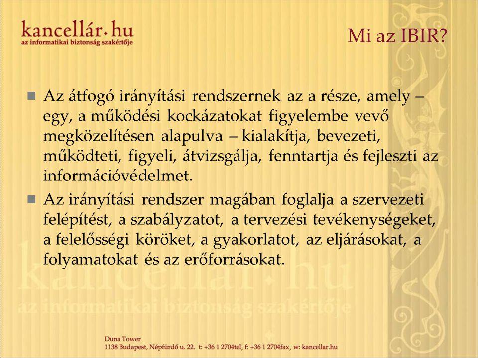 Mi az IBIR